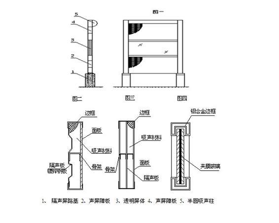 隔声屏障结构